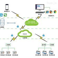 AcrelCloud-3200连锁物业预付费用电收费管理云平台